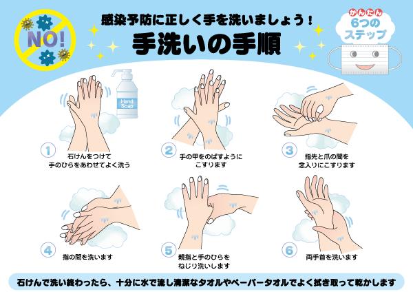 手洗いの手順イメージ