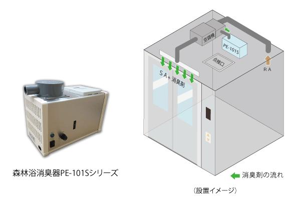 エレベーターと森林浴消臭器の設置例